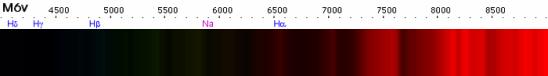 M6v spectre