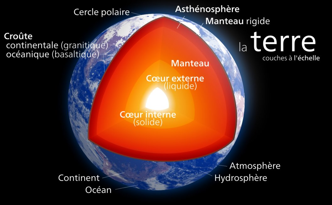 terre_coupe