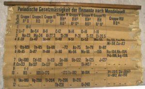 tableau periodique le plus ancien 1024x627