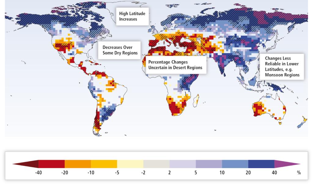 b3 evolution ressource hydrique climat