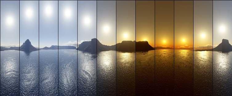 Soleil de minuit La serie de cliches represente le parcours quotidien du soleil tel que.png