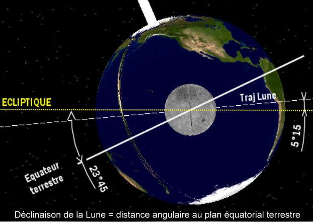 declinaison lune 1