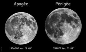 lune apogee perigee
