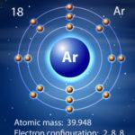 concept diagramme atome argon 1308 24379
